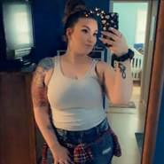 donnalima's profile photo