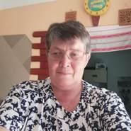 gizellav7's profile photo