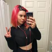 lindaw221019's profile photo