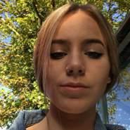 geraldinew934632's profile photo