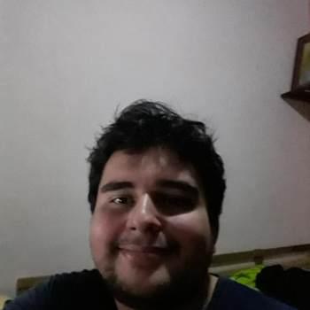 joaol311916_Santa Catarina_미혼_남성