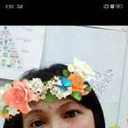 anna236212's profile photo