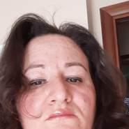 annamarian892565's profile photo
