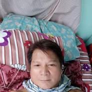 variantg's profile photo