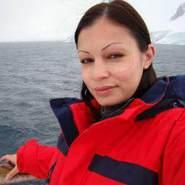 cloev60's profile photo