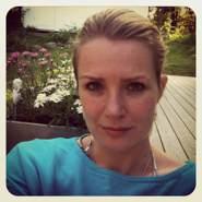dehavre's profile photo