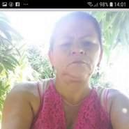 anae945's profile photo