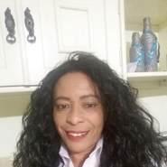 rosiletev's profile photo