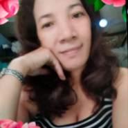 nguyent126329's profile photo