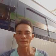 nangt94's profile photo