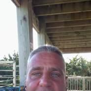 hipolitob989141's profile photo