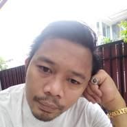 thasachaibodinb's profile photo