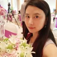 uservu47926's profile photo