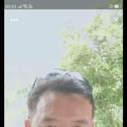 user_pch251's profile photo
