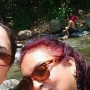 guadaluper647159's profile photo