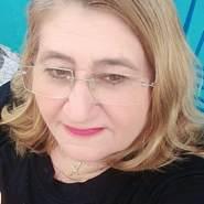 meurys340585's profile photo