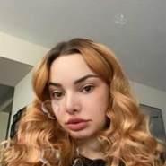 abellaa222148's profile photo