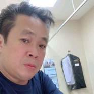 anumanc's profile photo
