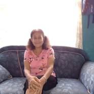 deisyn800204's profile photo