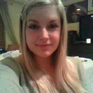 esther110081's profile photo