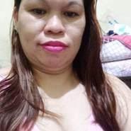 rosariog192961's profile photo