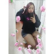 gennm536's profile photo
