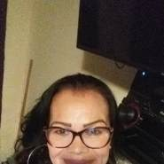 rosariodiazrodriguez's profile photo
