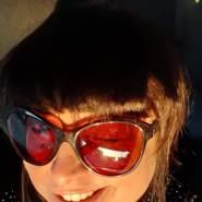 maika77's profile photo