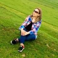 anaita112578's profile photo