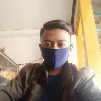 tonyb209329_Jawa Timur_Độc thân_Nam