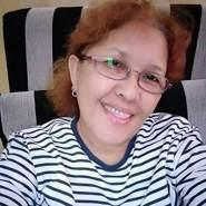 juliana6802's profile photo