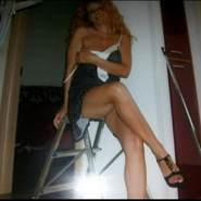 Vispatera's profile photo
