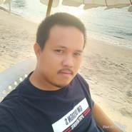 witsanua383687's profile photo