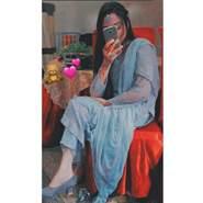 aresha773585's profile photo