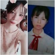 nguyenh44828's profile photo