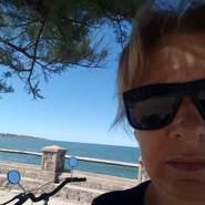 irisb689's profile photo
