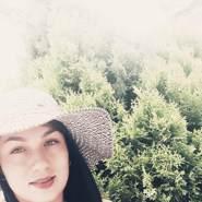 gillianz's profile photo