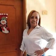 lav9643's profile photo
