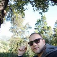 medrousse751821's profile photo