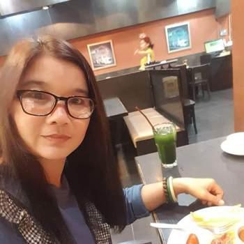 usersokr483_Krung Thep Maha Nakhon_Ελεύθερος_Γυναίκα