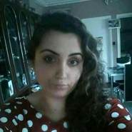 sarvarit's profile photo
