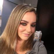 joy112834's profile photo
