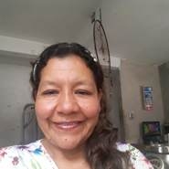 argenis228907's profile photo