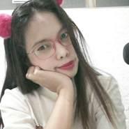 abbhep's profile photo