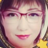 userjygol3148's profile photo