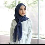 hanakimih's profile photo