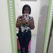 marias291636's profile photo