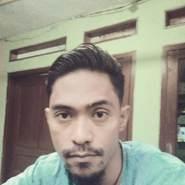 gyoa320's profile photo