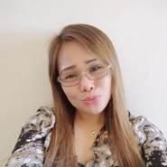 selanropr's profile photo