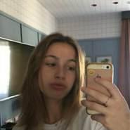 sunnyf269775's profile photo
